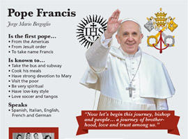 Pope Francis Biography Graphic by CNS. Click on the image to see the full graphic.