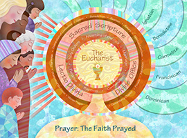 Catechetical Sunday, Prayer: The Faith Prayed