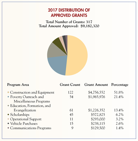 ccee-2017-annual-report-financial-2-470