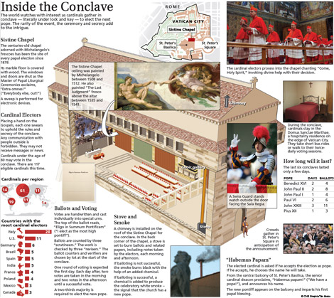 CNS Graphic of the 2013 Conclave 470 pixel size for viewing