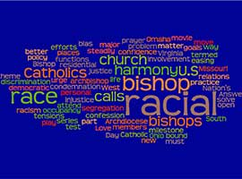 A word cloud featuring terms associated with the 50th anniversary of the U.S. Civil Rights movement.